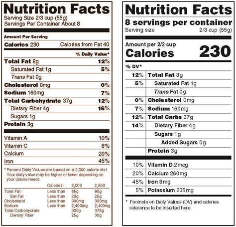 Nutrition Label Template Excel Hola Klonec Co Nutrition Label Template Excel