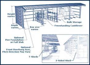 now eol pallet shed blueprints