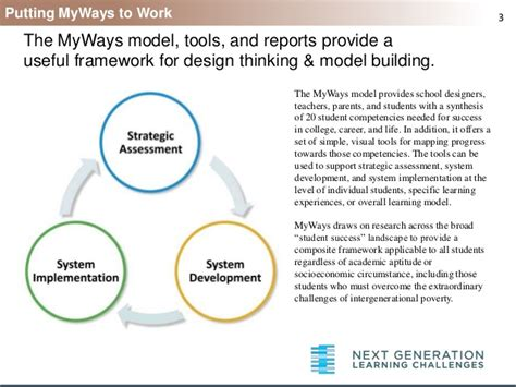 design framework definition myways exercise 3 assessment design as integrated as your