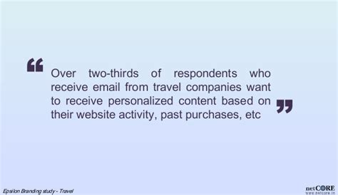8 Advertising Tricks Of The Industry by Netcore S Webinar 3 Email Marketing Tricks For Travel
