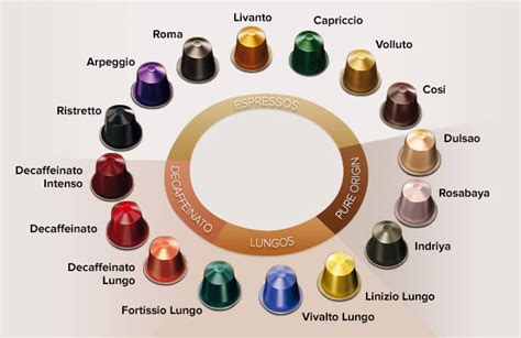 best nespresso coffee flavors the ultimate guide to nespresso coffee capsules