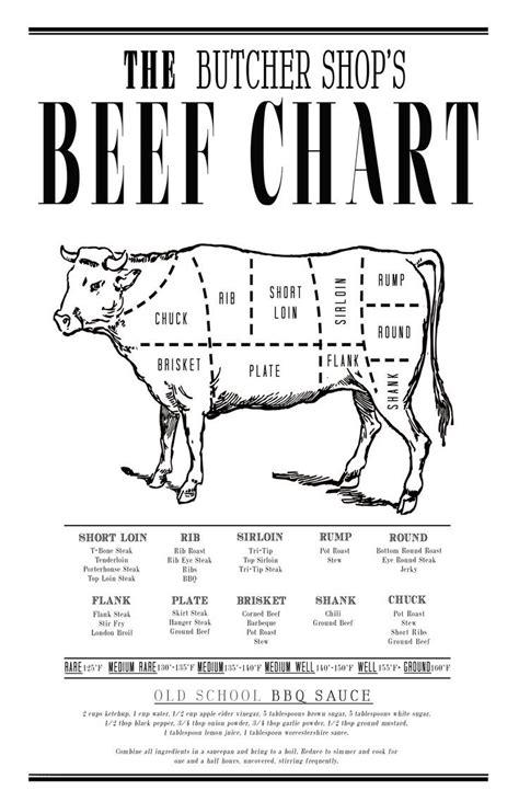 butcher diagram beef cuts diagram butcher www pixshark images