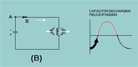 inductors store energy by accumulating excess charge within their coils excess charge on a capacitor 28 images inductors store energy by accumulating excess charge