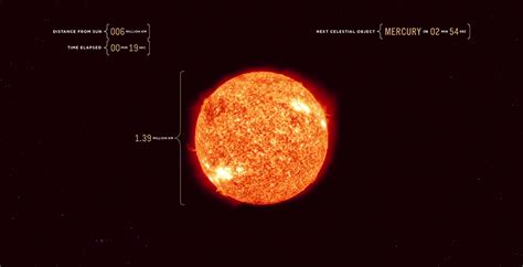 Light From Sun To Earth by From Sun To Earth At The Speed Of Light Dejorden