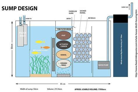 design aquarium filter 17 best images about filter on pinterest japanese koi