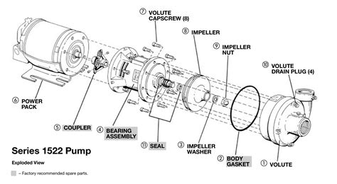 what is an exploded diagram grundfos end suction detail diagram wiring diagrams