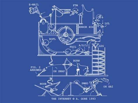 Meme Machine - rube goldberg machine blueprints memes