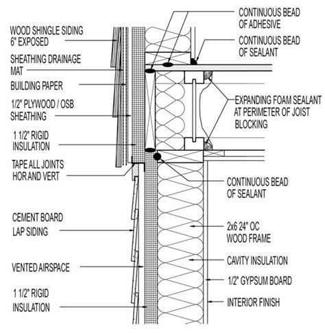 wood stud wall section wall section detail school drafting pinterest