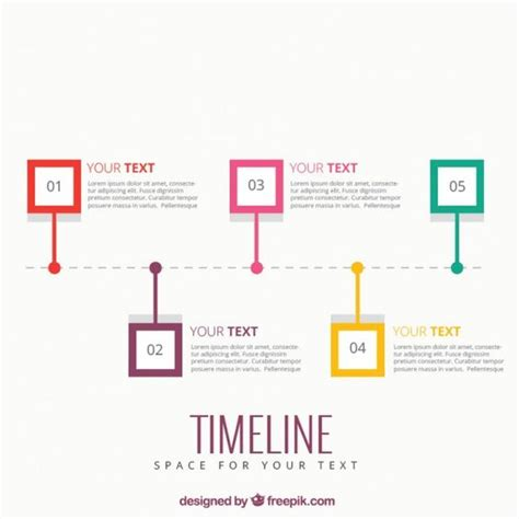 printable timeline poster template infogr 225 fico timeline timeline infographic