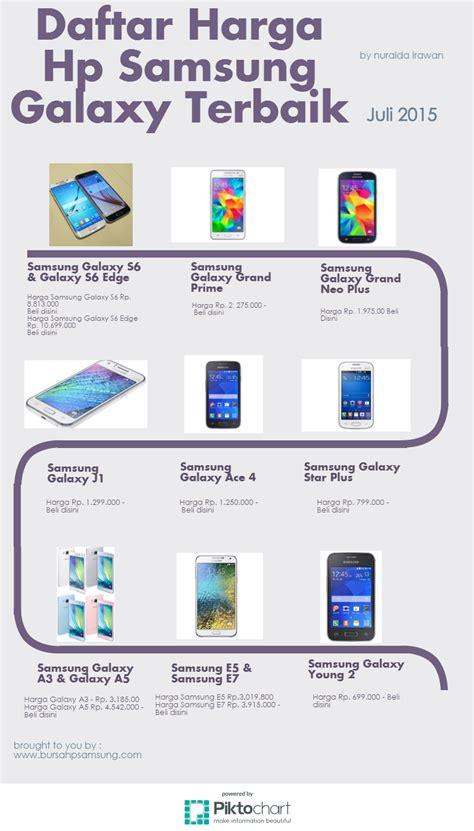 Harga Samsung J7 Edge Di Indonesia rekomendasi daftar harga hp samsung galaxy terbaik april