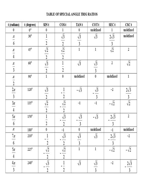 cos chart cos chart 3 free templates in pdf word excel