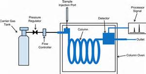 Gas furnace wiring diagram on typical unit heater wiring diagram