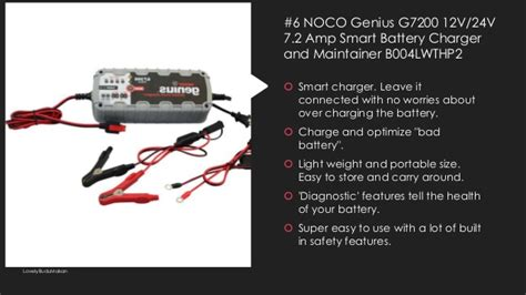 top  portable car battery charger reviews