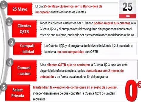 abrir cuenta banco cuenta 123 de banco santander devoluci 243 n de recibos y un