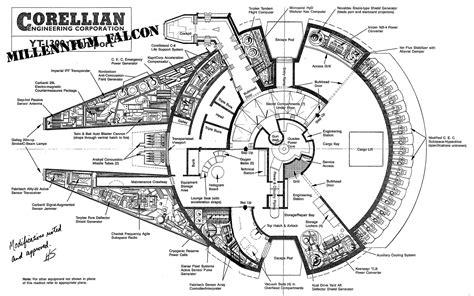 Syar I Gamis Monochrome wars millennium falcon blueprints monochrome