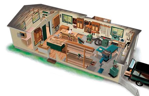 workshop designs ultimate garage workshop finewoodworking