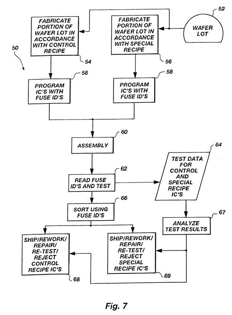 integrated circuit identification codes patent us6365860 method for sorting integrated circuit devices patents