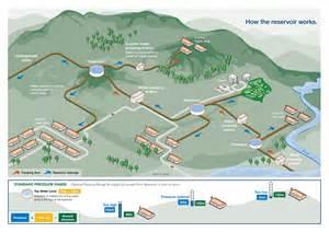 Water supply water supply system water supply systems drinking