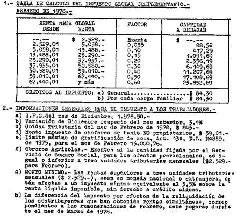 tabla impuesto segunda categoria tabla impuesto segunda categoria impuesto global