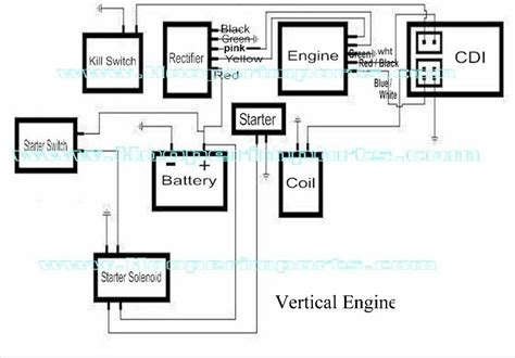gy6 stator wiring diagram efcaviation