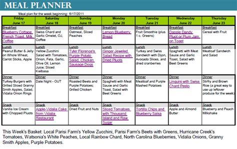 meal plans top diet foods plan