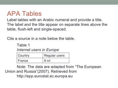 how to cite a table in apa apa style