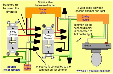 two way dimmer switch wiring diagrams wiring diagrams