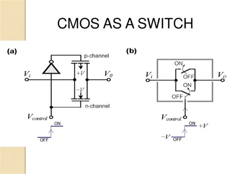 cmos integrated circuit cmos analog integrated circuit based on weak inversion operation 28 images weak inversion