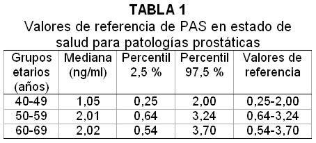 jose fouche el genio tenebroso pdf antigeno prostatico valores normales ebook