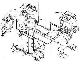 wiring diagram diagram parts list for model 502254260 craftsman parts mower tractor