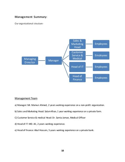 Elements Of Essay Organization by Elements Of A Business Plan For A Nonprofit Organization Www Gabut Pl