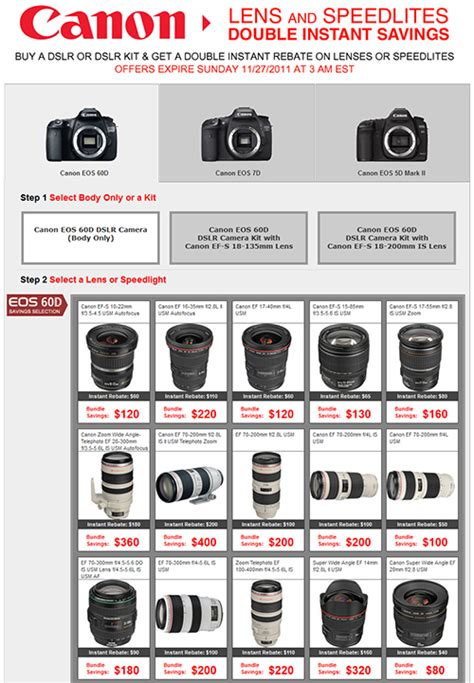 black friday deals  canon dslr cameras picturing change