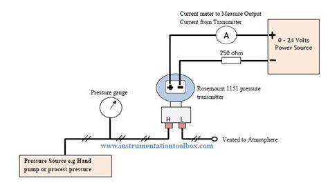 wiring diagram rosemount 3051s wiring diagram with