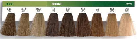 tavola dei colori per capelli tutorial colore parte 3 3 miscelazione ed applicazione