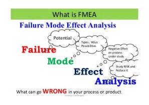 failure mode analysis template risk management using fmea in pharma