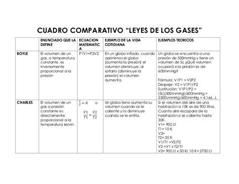 cuadro comparativo leyes de educacion en argentina cuadro comparativo