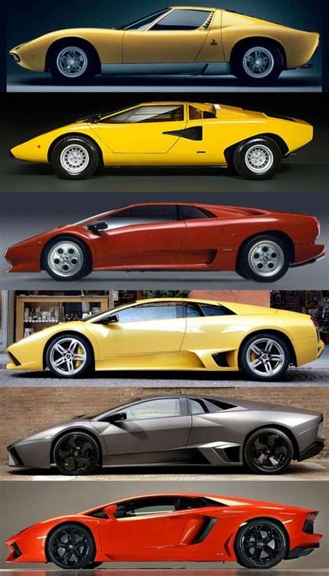 Lamborghini History Of Cars Evolution Of The Lamborghini V12 Automoviles