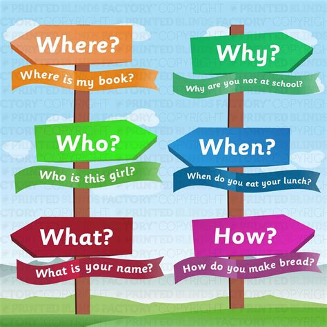 English Themes For Primary School | high school english classroom decorations pictures to pin