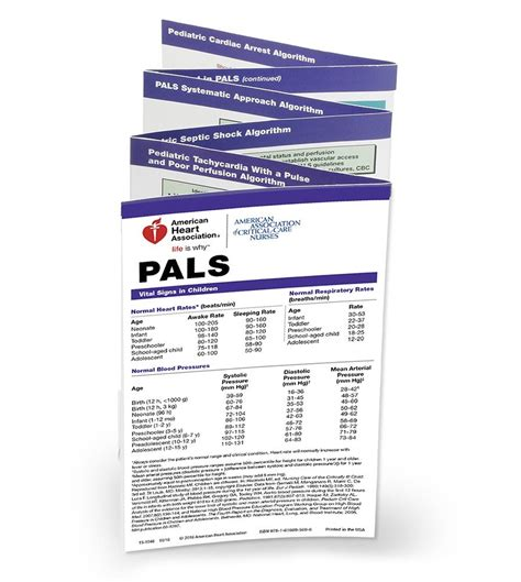pocket reference card template aha pals reference card related keywords aha pals