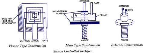 scr diode scr silicon controlled rectifier electronic circuits and diagrams electronic projects and design