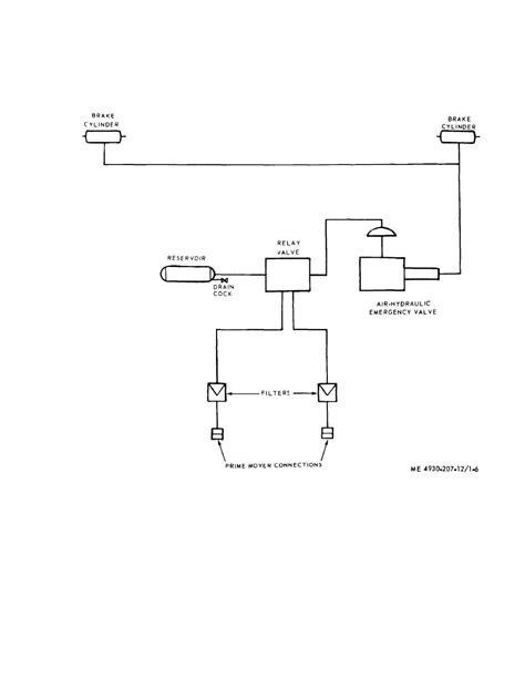diagram of hydraulic hydraulic brake diagram images