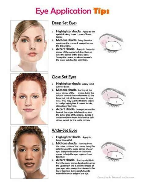 eyeliner tutorial for deep set eyes hooded deepset close set eyeshadow placement google