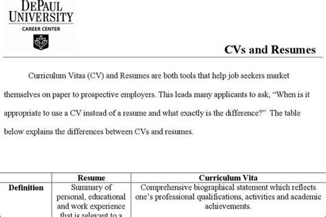 resume template free premium templates forms sles for jpeg png pdf word