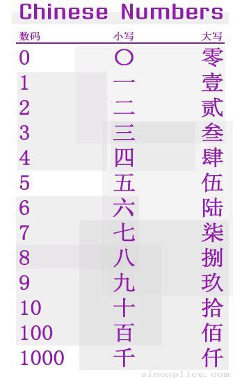 feng shui zahlen chinesische numerologie zahlenmystik was ist dran