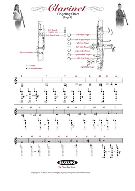 clarinet chart 406 charts free to in pdf