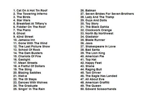 film names hidden movie quiz spot the 50 film titles 4 pics