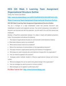 Coll148 Week 5 Outline by Hcs 325 Week 5 Learning Team Assignment Organizational Structure Outline Hashdoc
