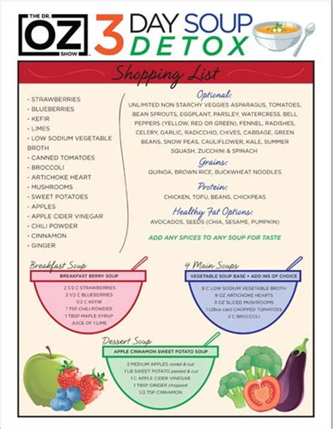 1 Week Detox Cleanse Diet Plan by Dr Oz S 3 Day Souping Detox One Sheet The Dr Oz Show