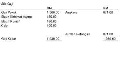 slip gaji malaysia