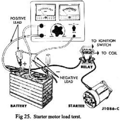 levetiracetam inductor enzimatico carbon pile variable resistor 28 images patent us3302154 carbon pile resistor patents